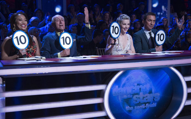 Dancing with the Stars season 24, judges, perfect 10s