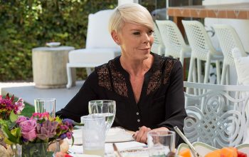 Tabatha Coffey's return on Relative Success with Tabatha is relatively successful